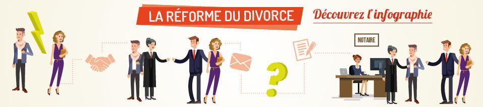 Réforme du divorce